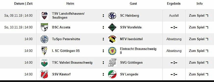 Das Spiel zwischen Eintrachts zweiter Mannschaft und Göttingen 05 soll im Frühjahr nachgeholt werden.